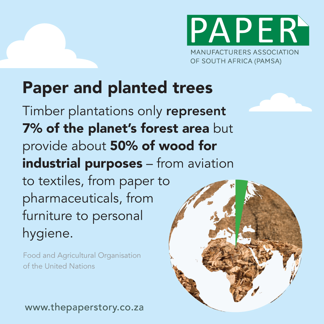 infographic about paper and trees in Africa